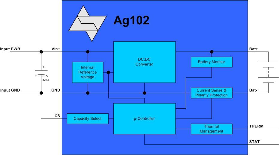 De1 Block Diagram De2 Block Diagram
