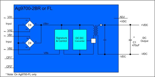 Ag97002BRandFL-Block-Diagram