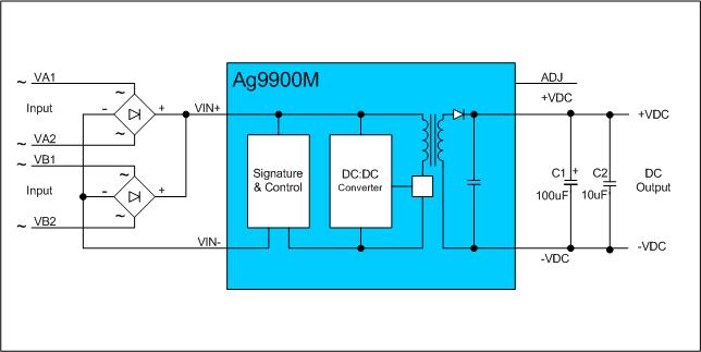 Ag9900M-Block-Diagram